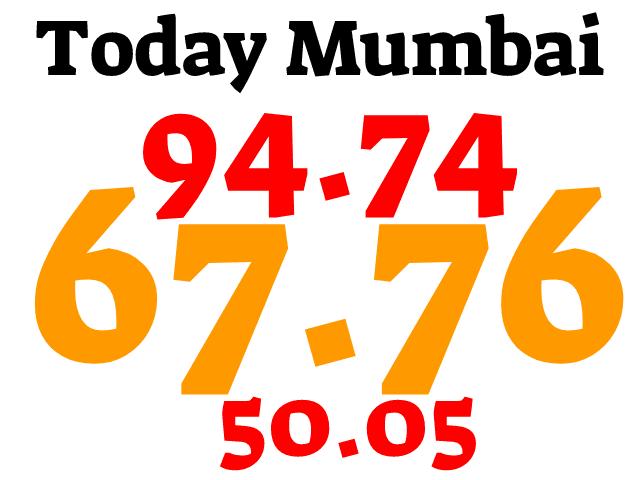 Main Mumbai Powerful 101% Strong Jodi Today Matka Tips