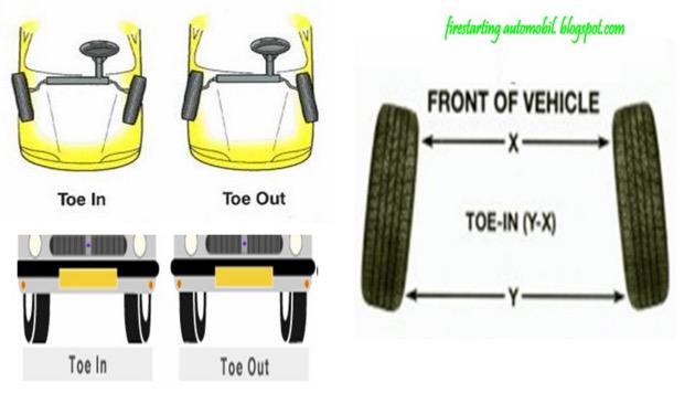 Tutorial Alignment Tayar Kereta Secara Manual