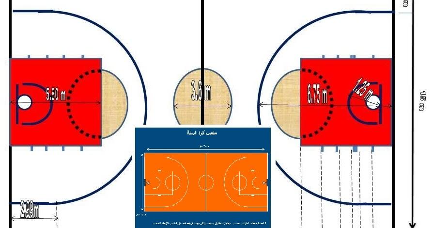 ساعي البريد الدرج لفتة ابعاد ملعب كرة اليد Findlocal Drivewayrepair Com