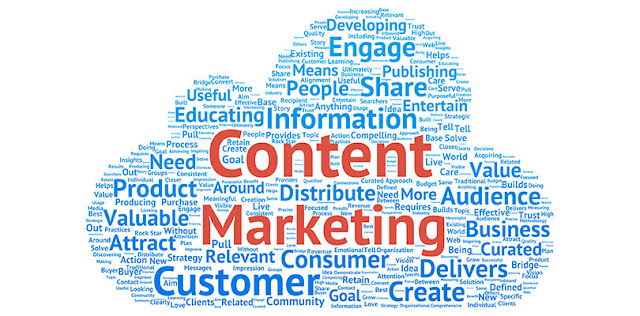 What Is Content Marketing?|Content Marketing Made Simple: A Step-by-Step Guide