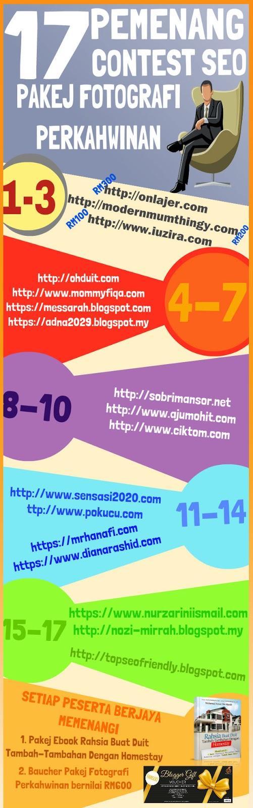 Senarai Pemenang Contest SEO Pakej Fotografi Perkahwinan