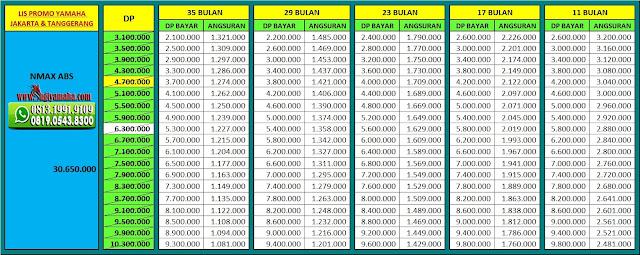 Kredit Motor Yamaha N-MAX ABS 155 Terbaru Cash & Kredit Paling Murah