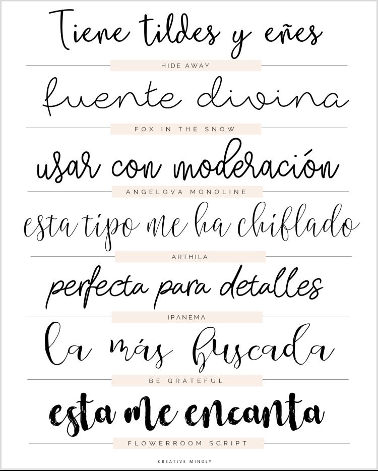Letras Para Tatuajes Diferentes Diseños Y Estilos De: Creative Mindly: MIS ÚLTIMAS TIPOGRAFÍAS FAVORITAS