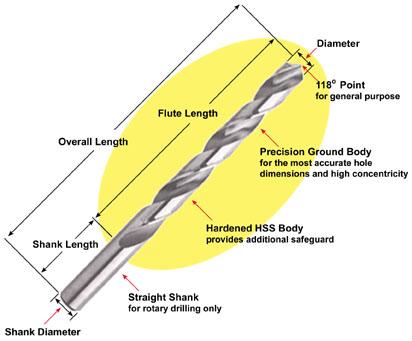 Pillar Drill Demonstration Pillar Drill