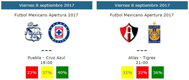 Pronósticos y tendencias de la jornada 8 del futbol mexicano