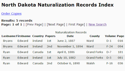 Dakota Territory naturalization records for various names containing the string Edward Ryan