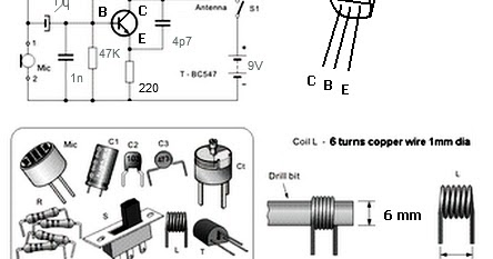 Electrical and Electronics Engineering: Simple FM