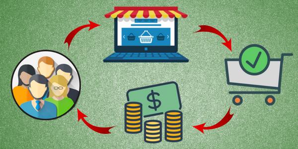 Sistema de cashback, infotec blog, compras online, descontos.