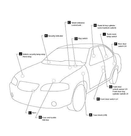 repair-manuals: Nissan Sentra B15 2004 Repair Manual