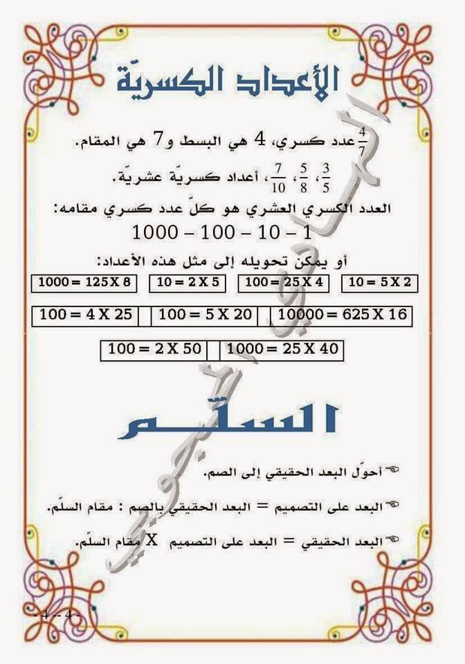 11159536 459496040884099 8158124331456782200 n - ملخص مادة الرياضيات مناظرة المعلمين