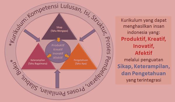 Download Contoh SKL SK KD PAI dan Arab MA Kurikulum 2013 Terbaru