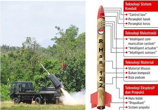 Roket+Indonesia+canggih.jpg (517×361)