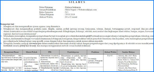 Silabus Bahasa Indonesia Kelas 10 Kurikulum 2013 Revisi 2018
