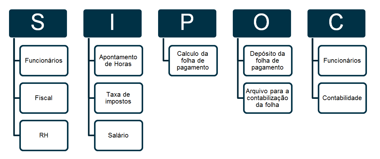 A contabilidade como ferramenta de gestão nas empresas 1