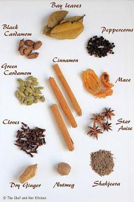 cinnamon in hindi means - photo #18