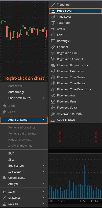 Setting Up Your ThinkorSwim Charts for Beginners