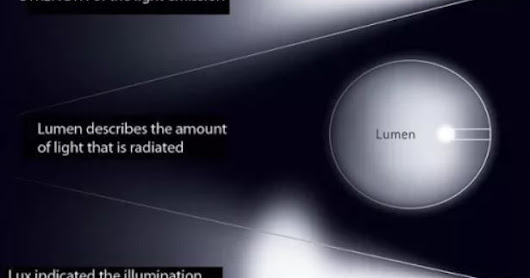 How Calculate Lux and Lumen of Light Illumination in a Surface?