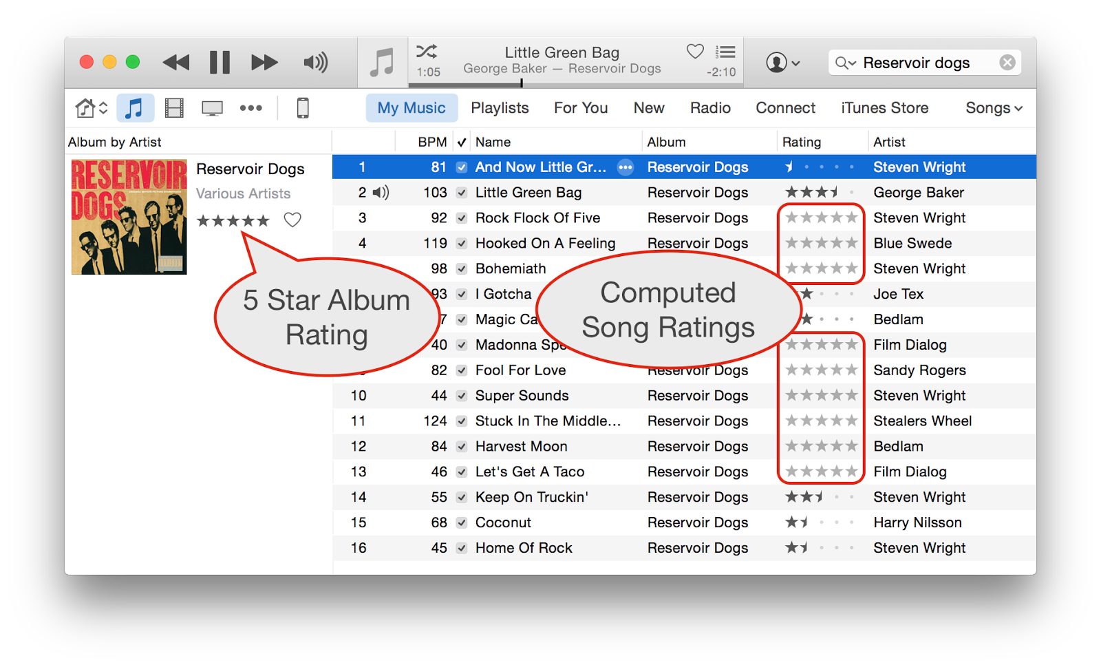 beaTunes News: Resetting iTunes Album Ratings