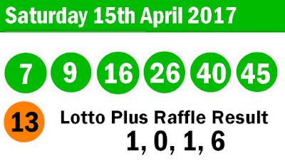 Irish lottery numbers twitter Quiz kim jesteś z filmu harry