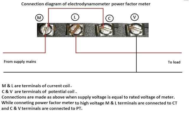 moving iron power factor meter pdf