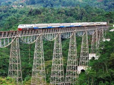 jalur kereta api ekstrim di indonesia