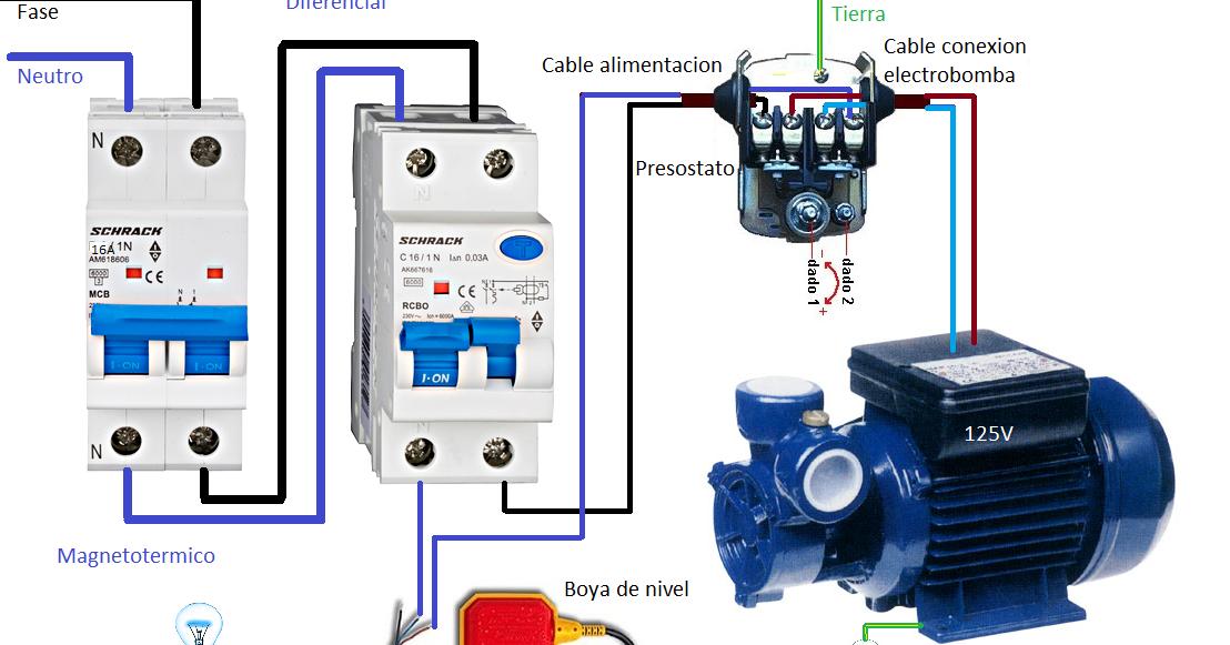 conexi u00f3n de motor bomba monof u00e1sico 125v con presostato y boya de nivel   esquemas el u00e9ctricos switch wiring diagram for ezgo wiring light switch diagram