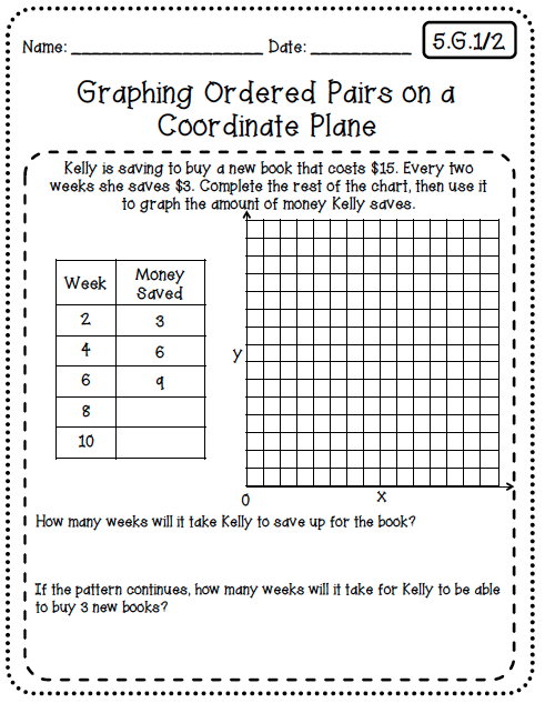 Common Core Worksheets (5th Grade Edition) - Create Teach ...
