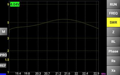 15m (21Mhz) alueelta antennianalysaattorin mittaustulos
