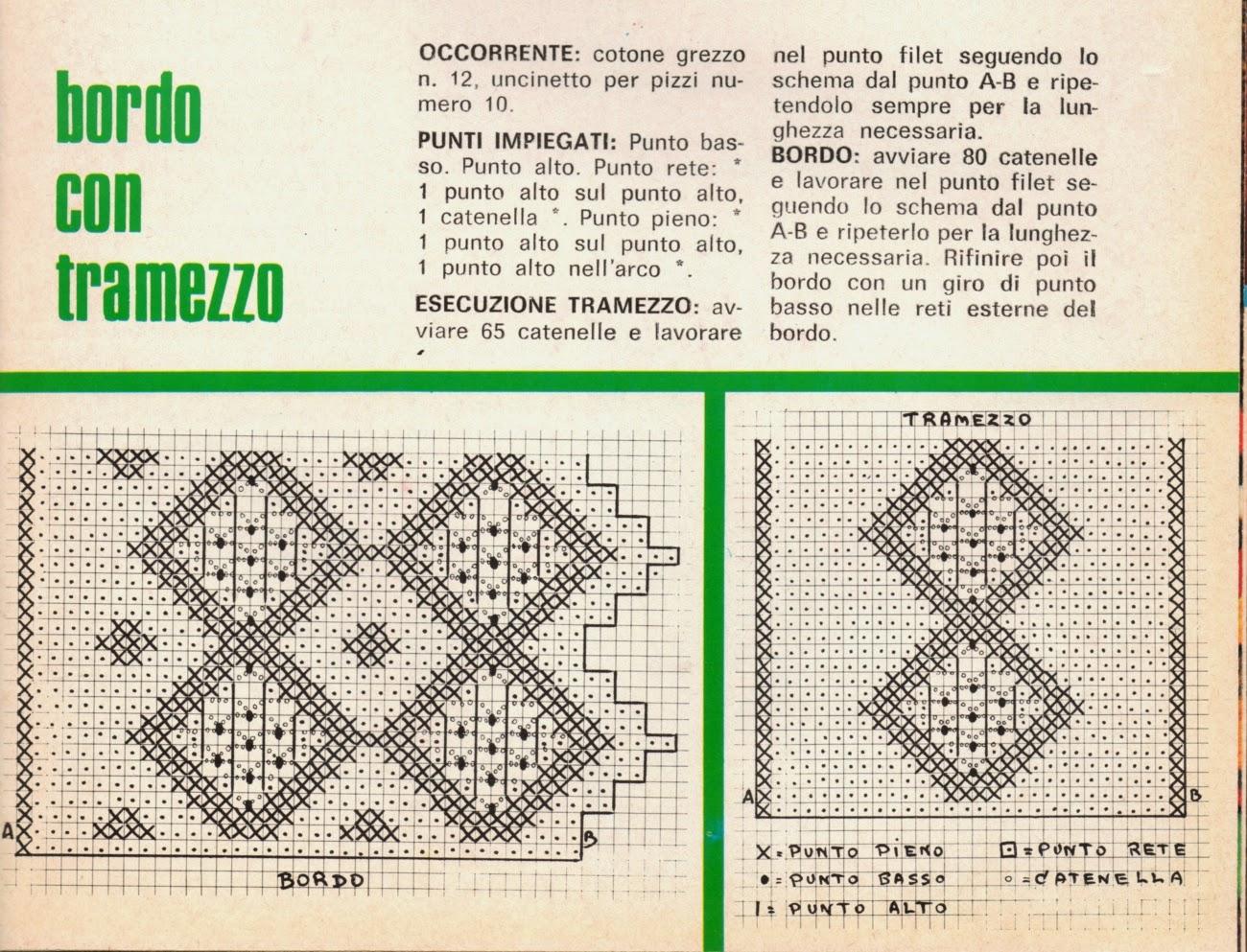 Professione Donna Schemi Per Il Filet Tramezzo E Bordo A Filet