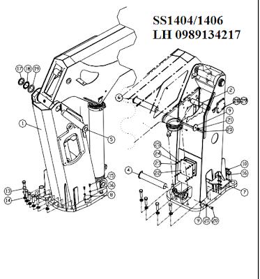 Cột quay SS1404-SS1406