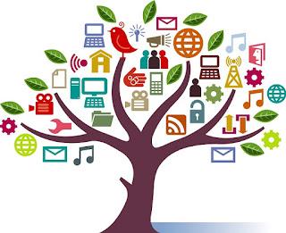 Pengertian, Fungsi, Jenis Media dan Komunikasi Menurut Ahli_