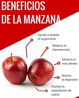 Esta es una de las frutas conocidas por ser dietetica, lo que tiene este maravilloso fruto es que al consumirlo te sientes satisfecho/a y no tienes necesidad de comer más de lo que esperas, así es que te recomiendo comerla.