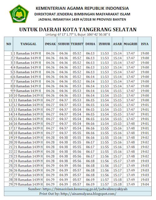 JADWAL IMSAKIYAH RAMADHAN 2018 (1439 H) SELURUH KOTA DI ...