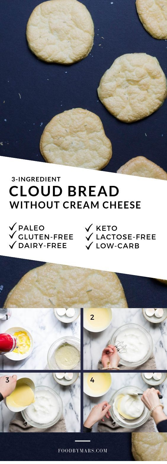 Easy Cloud Bread