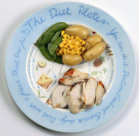 How to use The Diet Plate - mamiskilts.co.uk