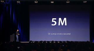 Langkah-langkah Membuat presentasi yang sukses ala Steve Jobs