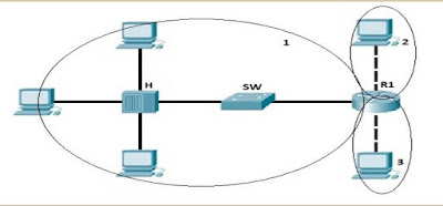 what is broadcast domain example