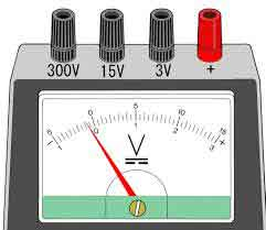 Cara Menghitung Satuan Volt, Ampere, dan Watt