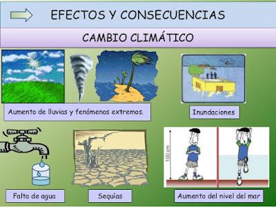 consecuencias del cambio climático