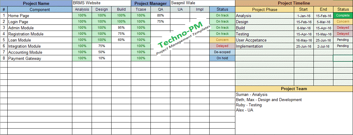 multiple project tracking excel template download free project