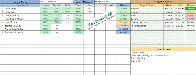 Project Tracking Excel Template, tracking multiple projects