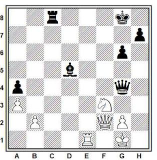 Posición de la partida de ajedrez Tolnai - Leko (Hungría, 1992)