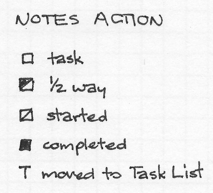 Personal Change: Task List Status Indicators