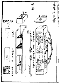 Ancient China Handheld Multiple Rocket Launcher