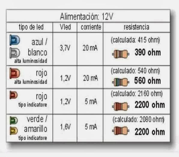 Electronica Tablas Codigos Y Simbolos