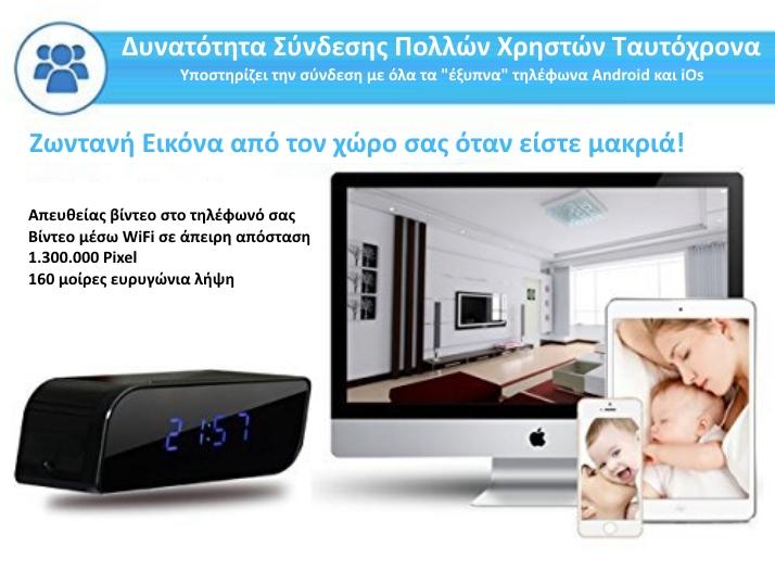 Safest C-07 Ρολόι IP/WiFi Κρυφή Κάμερα FHD(1080P) - Night Vision - Move Alert