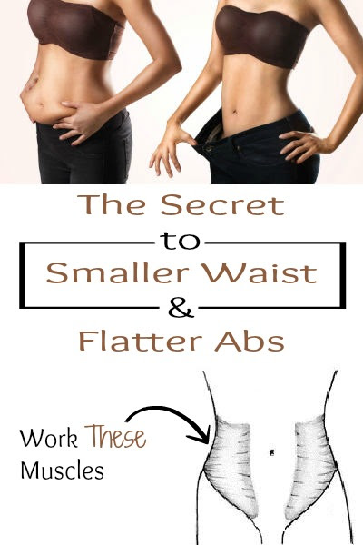 The Secret to Smaller Waist & Flatter Abs | Your Health Matters For Us