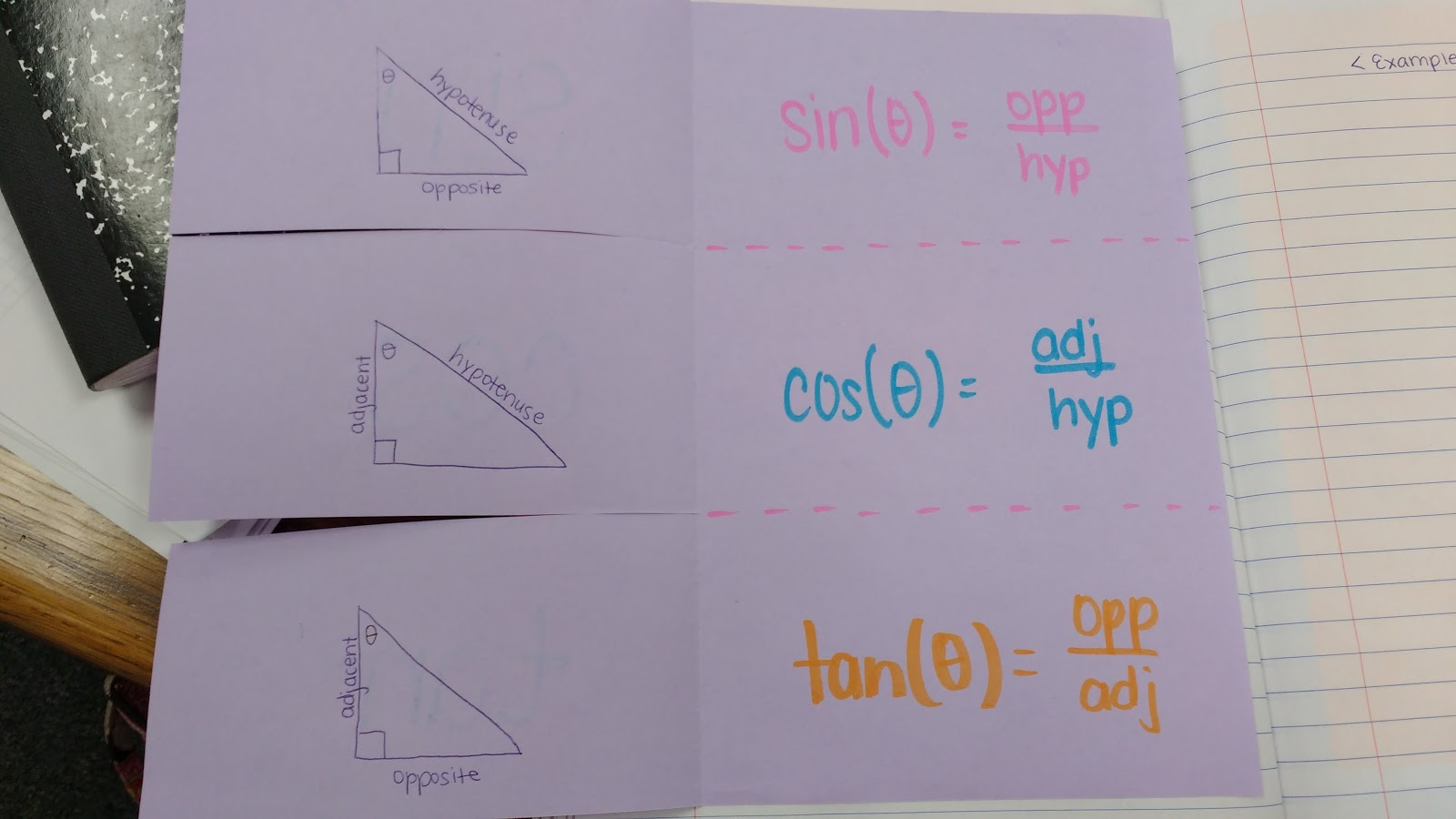 Math Love Trigonometry Interactive Notebook Pages