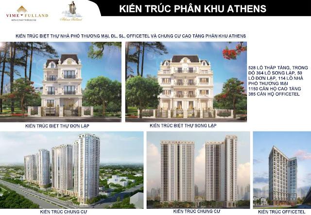 Quy Mô phân khu Athens dự án Athena Fulland
