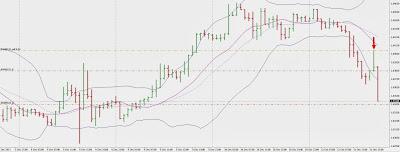 tecniche di trading sul forex